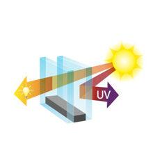 Filtro UV